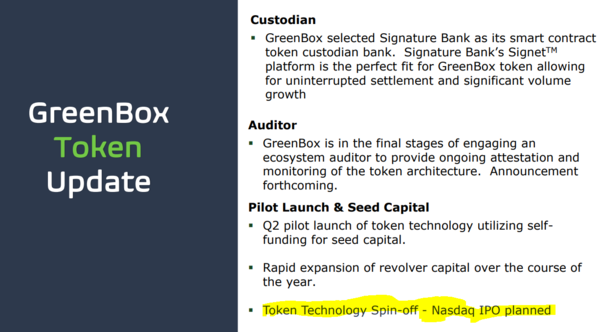 From the investor deck on the $GBOX website