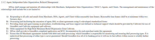 Cultivate is majority-owned by a related party, and MTrac was a former partner. You can read the filings here, it's a lot to explain and it probably doesn't end up clearing much up.