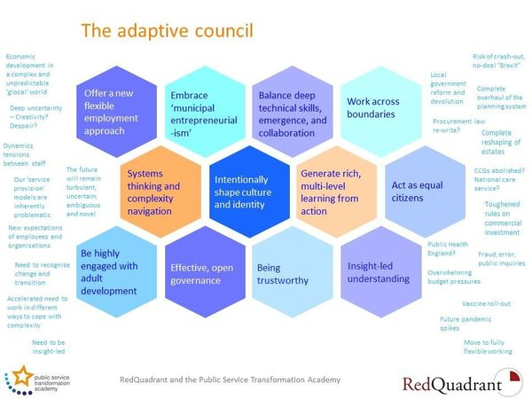 The adaptive council - from RedQuadrant and the Public Service Transformation | 104 comments