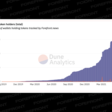 Social Tokens have grown over 400% in 2021 — Mirror