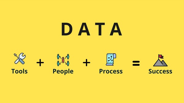 Tools + People + Process = Success with a data stack