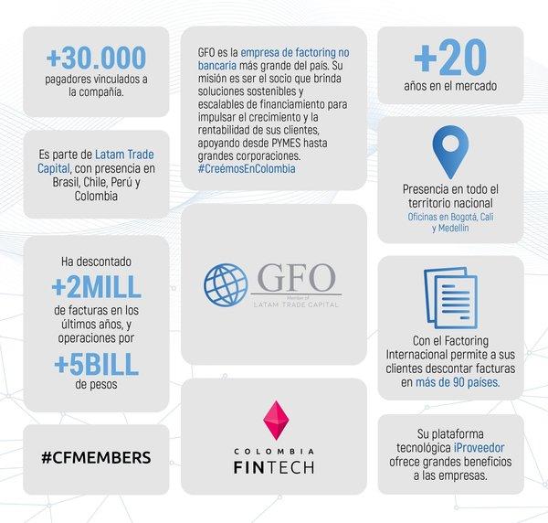 Hoy nuestro #FollowFriday es #GFO 🔥 Estos cracks tienen como misión asegurar que sus clientes tengan liquidez oportuna para aprovechar las oportunidades de sus negocios 💃🏻