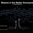 Scientists detect gravitational waves for the first time from black holes swallowing neutron stars