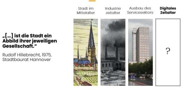 Kirche und Landwirtschaft, Industrie, und schließlich prägen Büros die Stadt. Was kommt danach? Quelle: urban-digital.de