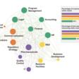 Optimizing Return-to-Office Strategies With Organizational Network Analysis