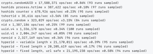 crypto.randomUUID() is FAST! hyperid is just slighly faster