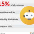 Future of Business Analytics Trends in 2021 & Beyond