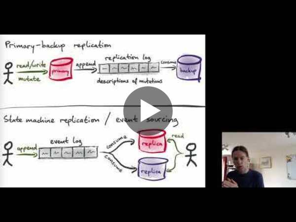 Thinking in Events: From Databases to Distributed Collaboration Software (ACM DEBS 2021)