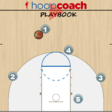 Dribble Entry Man Quick Hitter
