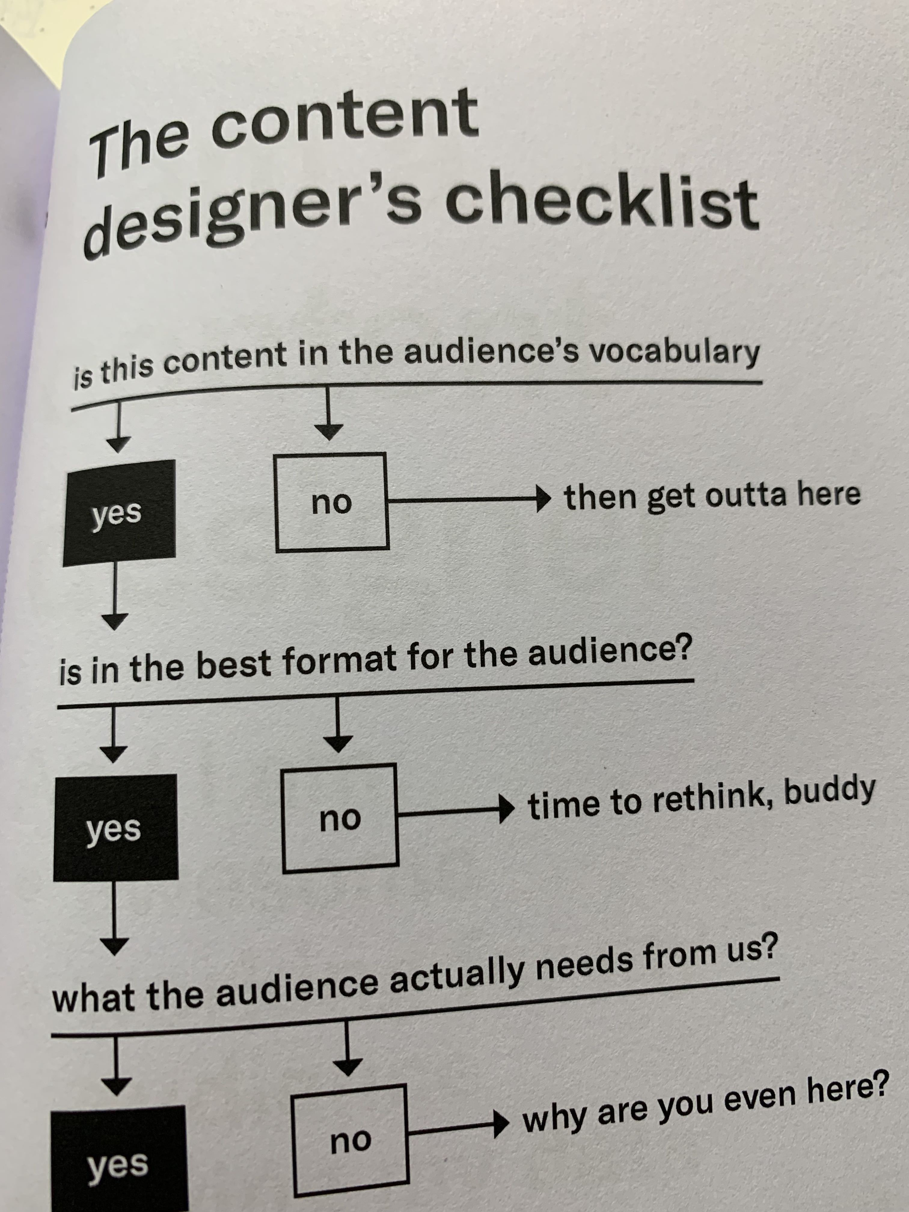Tratto da Content design di Sarah Richards