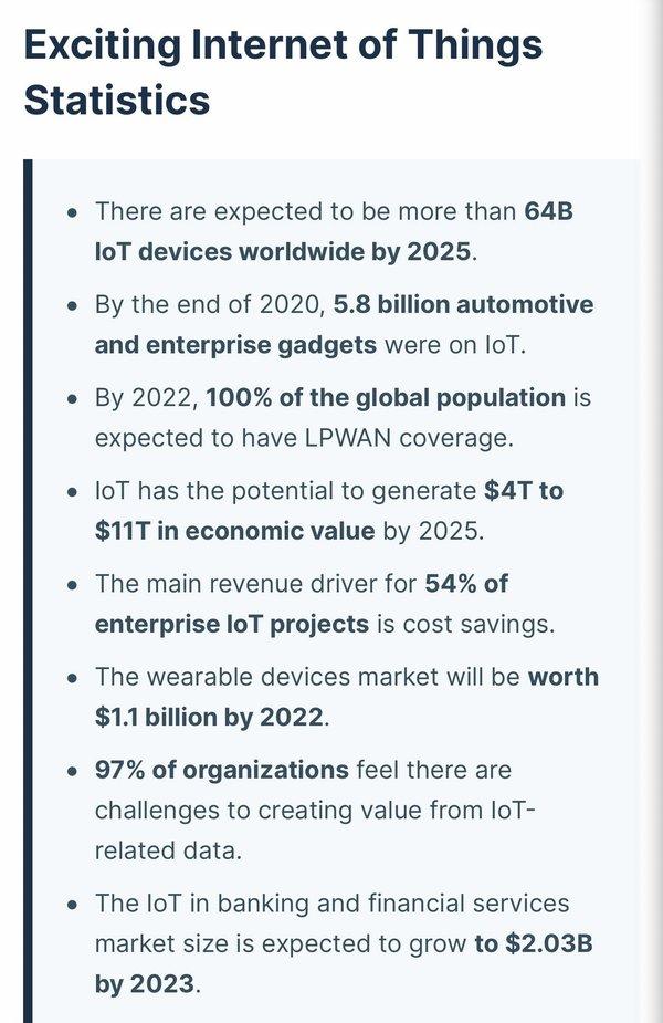 49 Stunning Internet of Things Statistics 2021