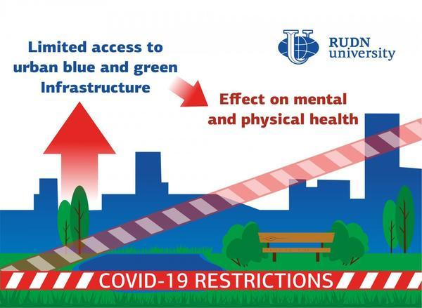 Betreten verboten: Aufgrund der Corona-Pandemie hatten viele Städter nur noch eingeschränkten Zugang zum GrünQuelle: RUDN University