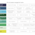 The Future of People Management Priorities