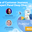 2021 State of Customer Journey Management and CX Measurement