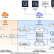 Under the hood: AWS Fargate data plane | Amazon Web Services