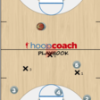 Half Court Trapping Defense
