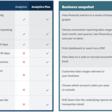 Forecasting the future with Xero Analytics Plus