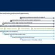 Spotlight: The Christensen Institute's Work on Social Capital  | Education Strategy Group