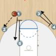 Wisconsin Swing Offense Basics   Hoop Coach