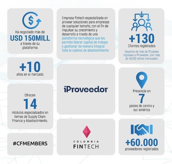 Hoy de #FollowFriday tenemos a iProveedor 🔥 Estos cracks con más de 60.000 proveedores registrados hacen que obtener #liquidez en tu empresa, mediante la negociación de facturas, sea muy fácil💃🏻