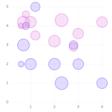 terezka/elm-charts 2.0.0