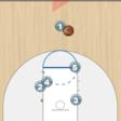 Zipper Cut to Ball Screen   Hoop Coach