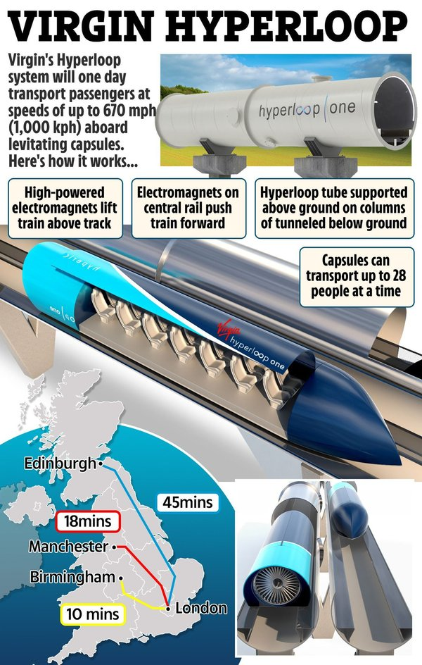 Hyperloop zips commuters between cities in MINUTES moving as many people as 30-lane highway with levitation