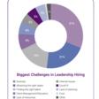 In-house Leadership Hiring Key Insights