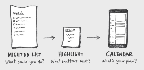 Make Time: How to Focus on What Matters by Jake Knapp and John Zeratsky
