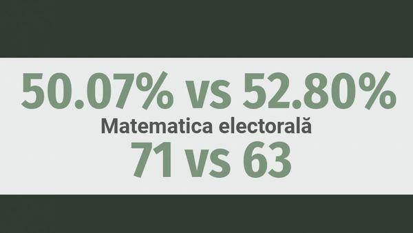 Redistribuirea voturilor sau cum 50.07% a însemnat 71 de mandate în 2001, iar 52.80% înseamnă 63 de mandate în 2021