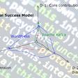 How To Build the Next Mega Open Source Project   by Sven Balnojan   Geek Culture   Jul, 2021   Medium