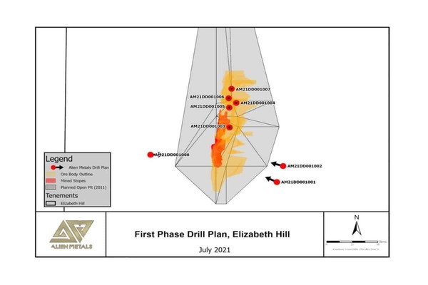 Alien Metals Limited (UFO.L) Inaugural Drilling to commence at Elizabeth Hill