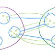 Better coordination, or better software?