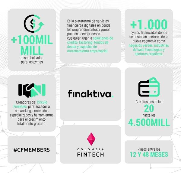 Nuestro #FollowFriday de hoy es @finaktiva 🔥 Estos grandes son una plataforma digital donde pueden adquirir productos financieros empresariales de forma simple, sin filas, sin papeleo físico y sin desplazarte 💃🏻