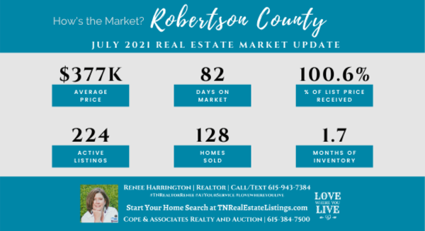 How's the Market? Click for Robertson County Real Estate Statistics for July 2021