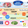 The ultimate guide to social commerce -