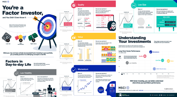 Global Business Week: How does factor investing work?