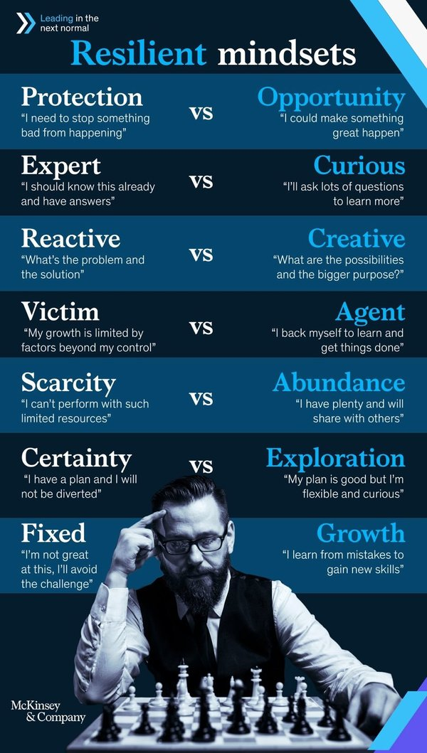 Are you a protector or an opportunist? A reactor or a creator? A victim or an agent?