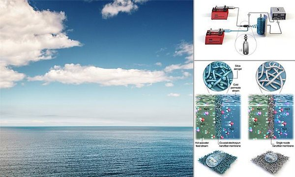 Newly created membrane removes 99.9% of salt from seawater and make it drinkable within MINUTES