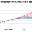 5 Top Takeaways from the IPCC 6th Report | by Barb Mayes Boustead | Aug, 2021 | Medium