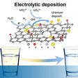 Using graphene foam to filter toxins from drinking water
