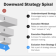 How to Overcome the Technical Strategy Spiral