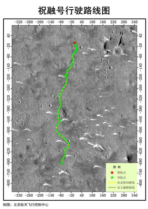 Map of Zhurong's southward journey from the rover's landing site (starred)