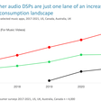 Can Spotify break out of its lane? | Music Industry Blog