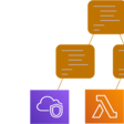 Recommended AWS CDK project structure for Python applications   AWS Developer Tools Blog