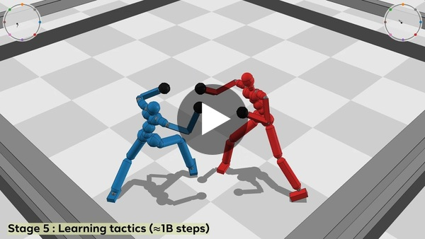 Control Strategies for Physically Simulated Characters Performing Two-player Competitive Sports