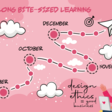 A Design Ethics Track for Yearlong Bite-Sized Learning