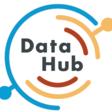 linkedin/datahub