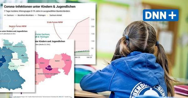 Vor Schulstart in Sachsen: Sorge vor steigenden Corona-Infektionen unter Kindern