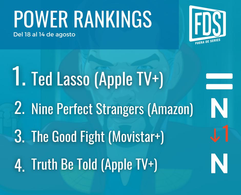 Las series más vistas entre los oyentes y lectores de Fuera de Series